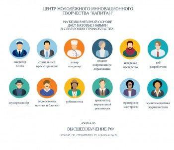 Набор на бесплатное обучение в ЦМИТ «КАПИТАН».