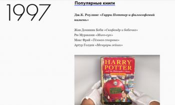 В Екатеринбурге создали онлайн-проект о главных событиях мировой поп-культуры