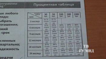 Организаторы финансовой пирамиды из Татарстана лишили жителей Нижнего Тагила 13 миллионов рублей
