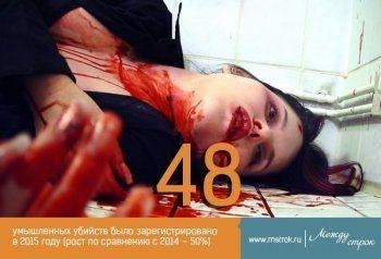 Депутаты Нижнего Тагила из-за резкого роста числа убийств предлагают переселить одну из колоний за черту города