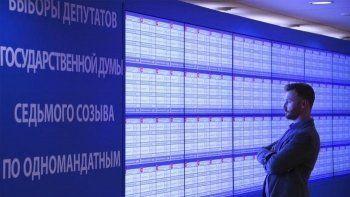 Американские учёные назвали выборы в Госдуму РФ самыми сфальсифицированными за последние 16 лет