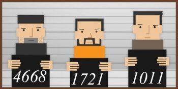 Нижний Тагил криминальный. ИНФОГРАФИКА статистики полиции за 2014 год