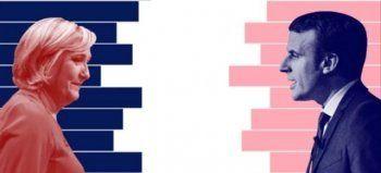 Эммануэль Макрон и Марин Ле Пен вышли во второй тур президентских выборов во Франции