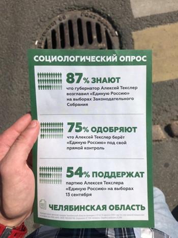 В Челябинске опрос о рейтинге губернатора и «Единой России» провела торгующая мясом компания