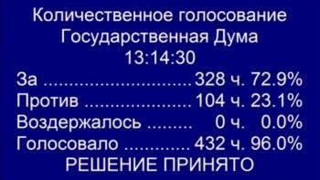 Госдума одобрила законопроект о повышении пенсионного возраста в первом чтении