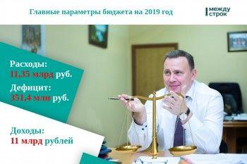 Бюджет Нижнего Тагила на 2019 год в цифрах (ИНФОГРАФИКА)
